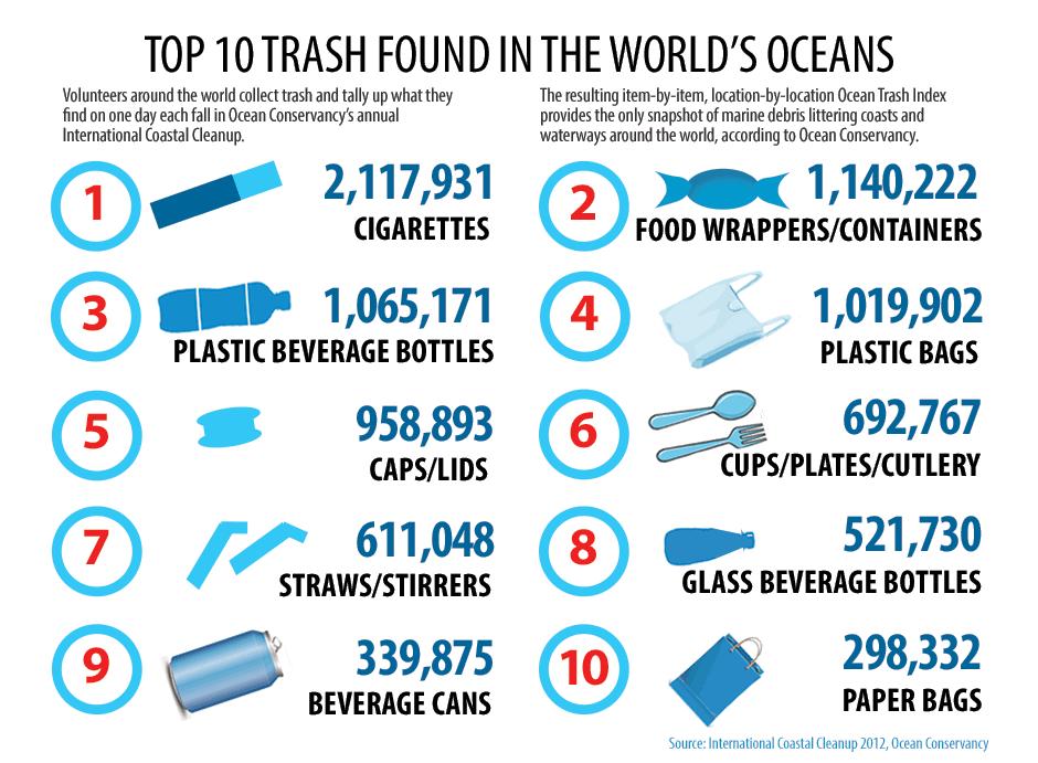 ocean-garbage-940-2012